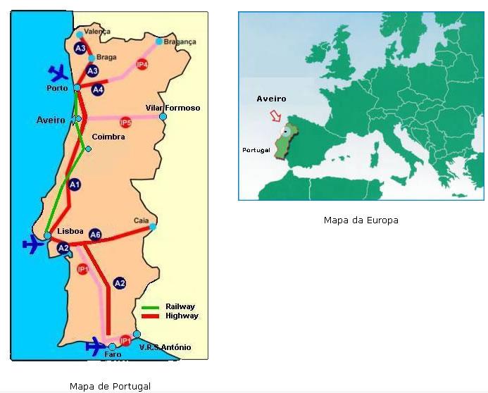 Rental Car Insurance In Portugal